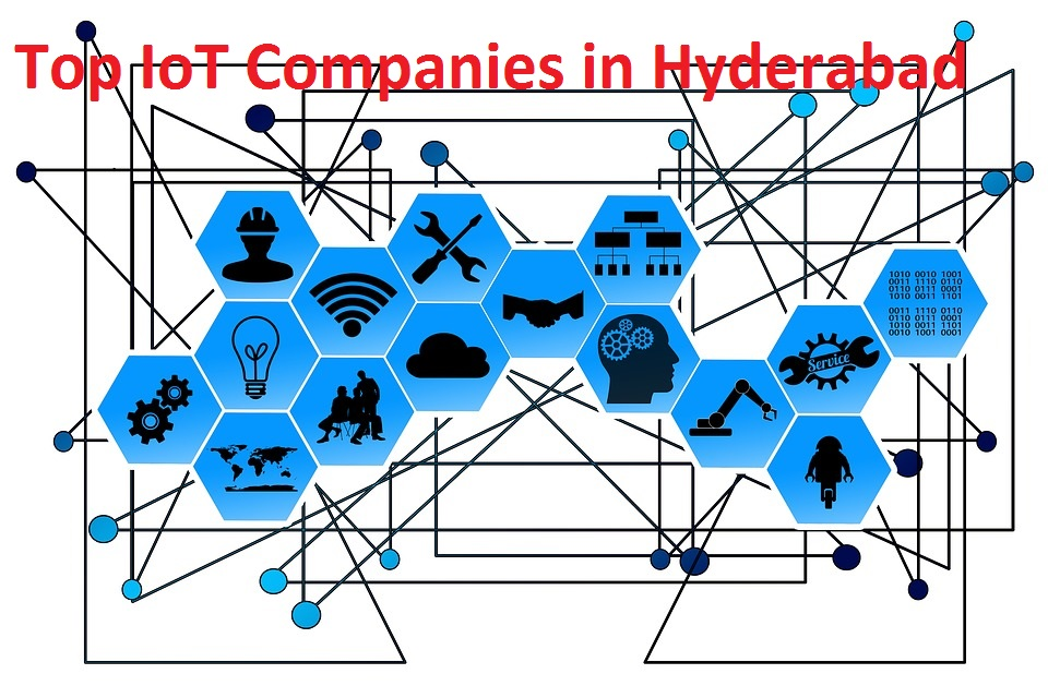 Top IoT Companies in Hyderabad with brief Information